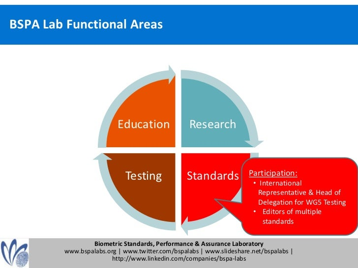 how functional areas link What is gcss-army gcss-army will be one single system that contains the functionality associated with the business areas of supply an important part of functional cleansing is an assessment of business practices to ensure they are sound start by clicking the link below.