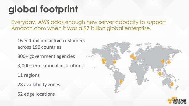 The AWS Big Data Platform – Overview Slide 3