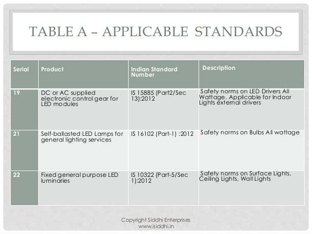 Copyright Siddhi Enterprises .isiddhi.in; 4. TABLE A u2013 APPLICABLE STANDARDS Serial Product Indian ...  sc 1 st  SlideShare & Overview - BIS on led lights in india azcodes.com