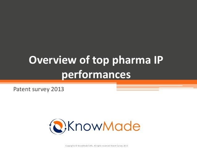 Overview of top pharma IP performances Patent survey 2013 Copyrights © KnowMade SARL. All rights reserved Patent Survey-20...