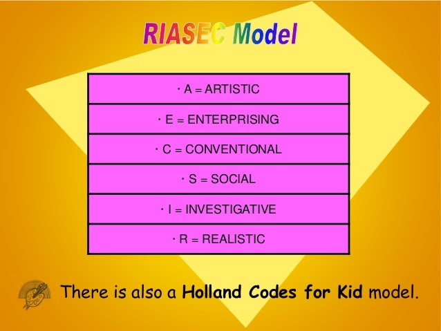 Virtual Holland Codes For Kids Career Test