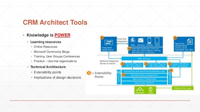 Dynamics crm solution architecture for Online architects