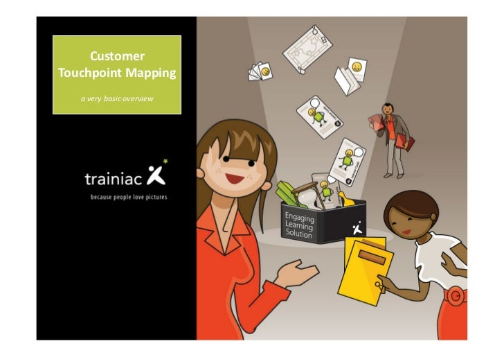 Customer Touchpoint Mapping     a very basic overview
