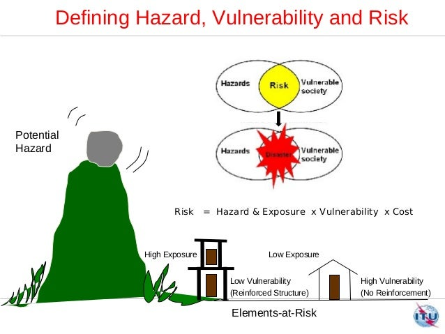 risk threat vulnerability Groups facing multiple threats often choose to engage risk management experts  to study their systems and report on vulnerabilities for initial.