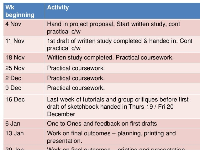 Wk beginning  Activity  4 Nov  Hand in project proposal. Start written study, cont practical c/w  11 Nov  1st draft of wri...