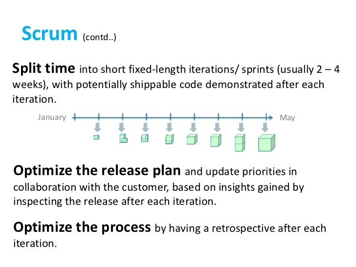 Split time into short fixed-length iterations/ sprints (usually 2 – 4 weeks), with potentially shippable code demonstrated...
