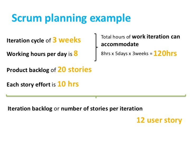 Scrum planning example<br />Total hours of workiteration can accommodate<br />Iteration cycle of 3 weeks<br />Working hour...