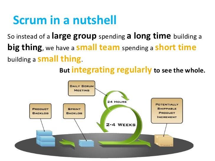 Agile methodology summary