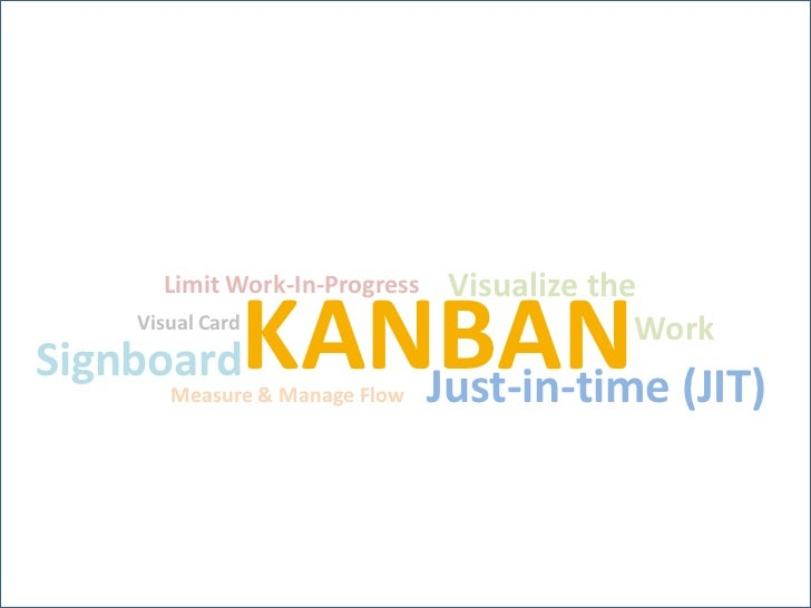 Visualize the    Work<br />Limit Work-In-Progress<br />Kanban<br />Visual Card<br />Signboard<br />Just-in-time (JIT)<br...