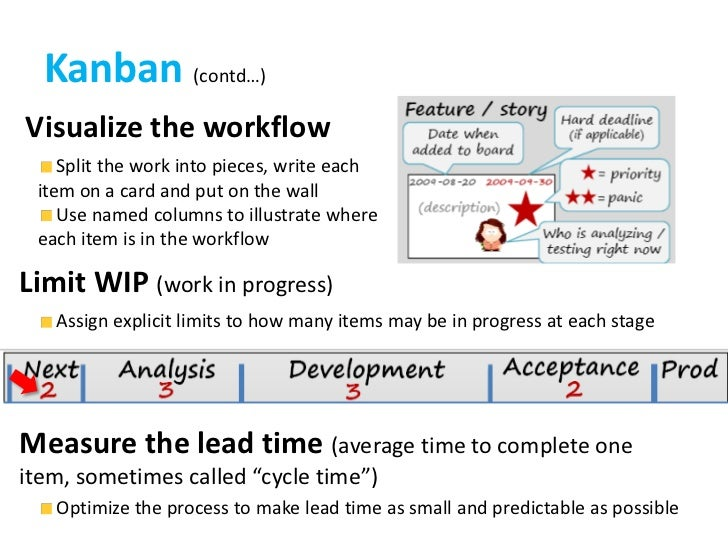 Kanban (contd…)<br />Visualize the workflow<br /> Split the work into pieces, write each item on a card and put on the wal...