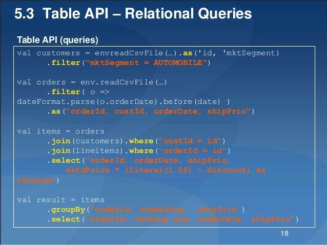 "5.3 Table API – Relational Queries val customers = envreadCsvFile(…).as('id, 'mktSegment) .filter(""mktSegment = AUTOMOBILE..."