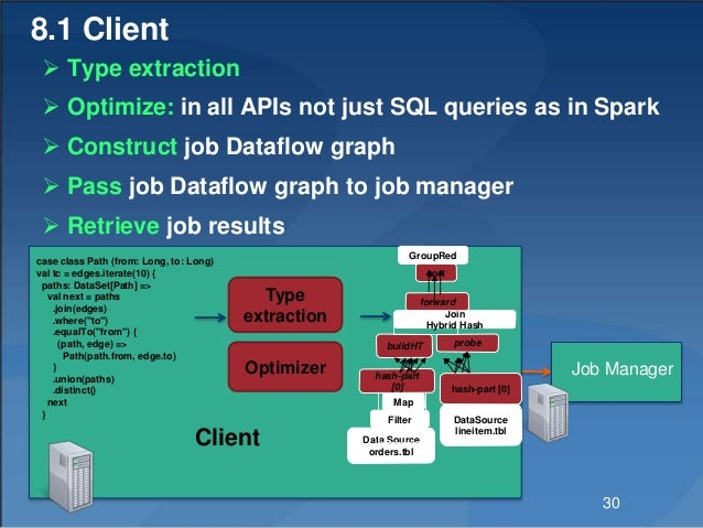 8.1 Client  Type extraction  Optimize: in all APIs not just SQL queries as in Spark  Construct job Dataflow graph  Pas...