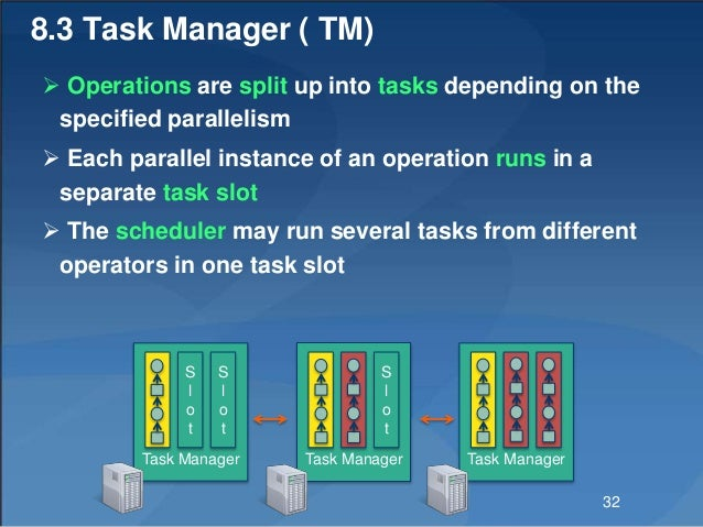 8.3 Task Manager ( TM)  Operations are split up into tasks depending on the specified parallelism  Each parallel instanc...