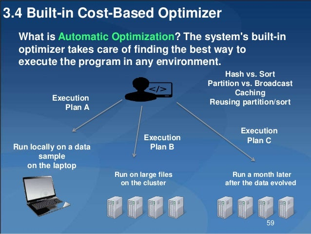 3.4 Built-in Cost-Based Optimizer Run locally on a data sample on the laptop Run a month later after the data evolved Hash...