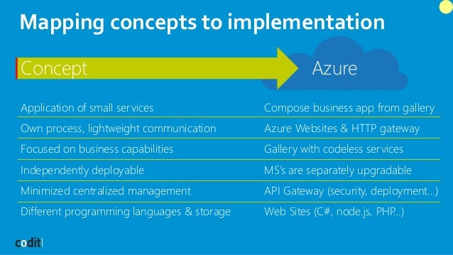Overview Of Azure Microservices And The Impact On Integration