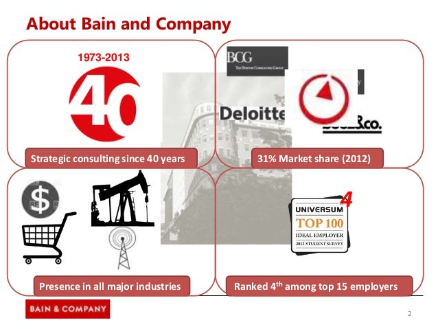 customer strategy of bain company