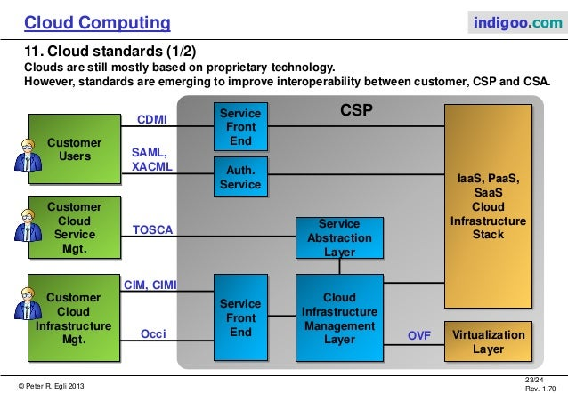 Overview Of Cloud Computing. Where To Get Free Domain Names. Simply Storage Cincinnati Live Audio Engineer. How To Help A Depressed Person. Ecommerce Hosting Comparison. Photovoltaic Panel Efficiency. Landline Business Phone Service. Va Education Benefits For Spouses. Mysql Performance Monitoring