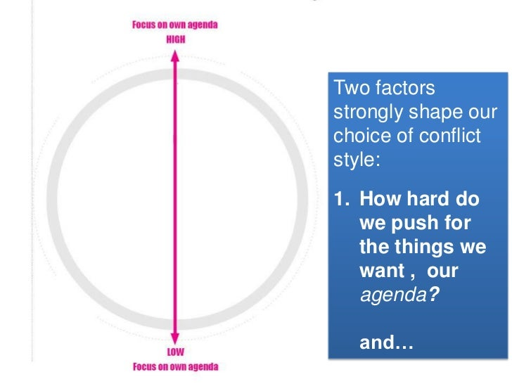 Two factors strongly shape our choice of conflict style: <br />How hard do we push for the things we want ,  our agenda?an...
