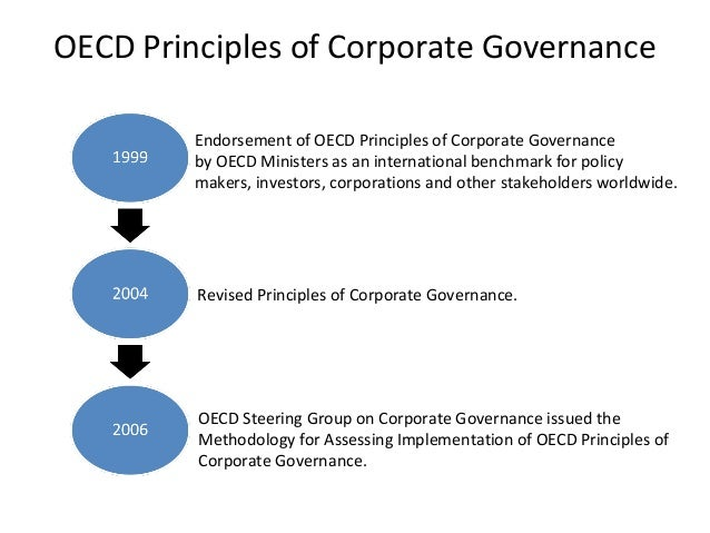 OECD Update on Corporate Governance Principles