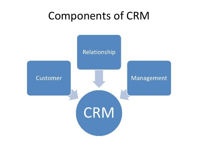 components of crm Overview Of CRM