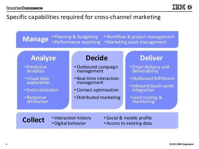 an overview of the marketing channel strategy The marketing mix, also known as the 4 p's of marketing, is the combination of product, price, place (distribution), and promotion.