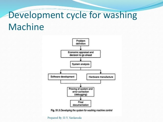 overview of embedded system rh slideshare net Washing Machine for Microprocessor Washing Machine for Microprocessor