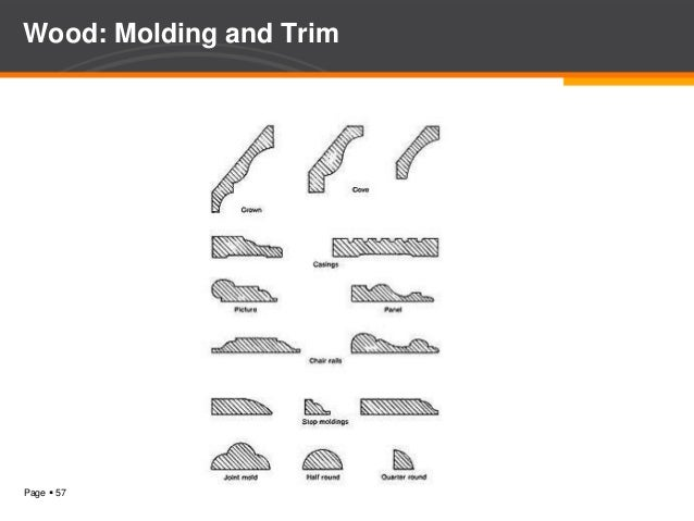 Page  57 Wood: Molding And Trim ...