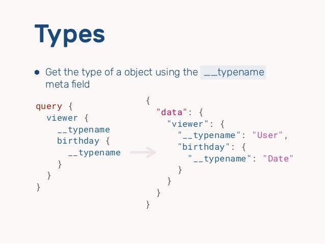 Graphql Nested Input Types