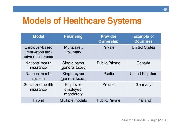 an overview of continuing healthcare services Health services health services is a major vehicle for transforming economic markets in the now independent states of the former soviet union, and many western concepts of organization and financing of health services, and education of medical personnel are being introduced (mossialos and mckee 1998/99).