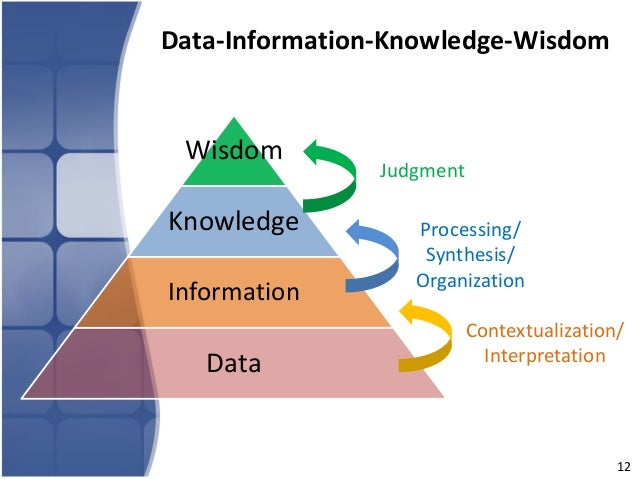 overview-of-health-informatics-october-2-2016-12-638 Clinical Informatics Examples on clinical pharmacy, clinical management, clinical genomics, clinical health, clinical integration, clinical immunology, clinical hematology, clinical decision support, clinical development, clinical pathology, clinical information, clinical biostatistics, clinical charting, clinical teaching, clinical network, clinical research trials, clinical history, clinical nurse specialist drawings,
