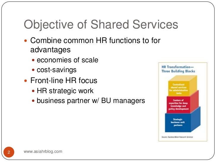 Overview of HR Shared Services Slide 2