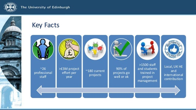 Overview of project services in information services at - International office university of edinburgh ...