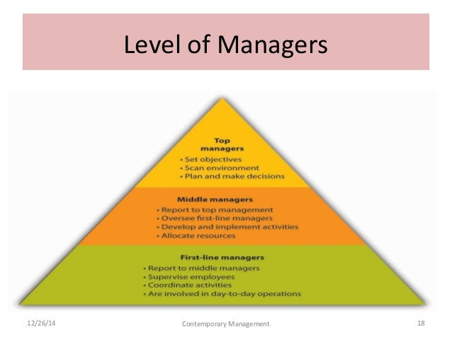 Management by stoner freeman and gilbert research paper academic service management by stoner freeman and gilbert well stoner freeman gilbert management 6th edition is a related book ebook pdf fandeluxe Images