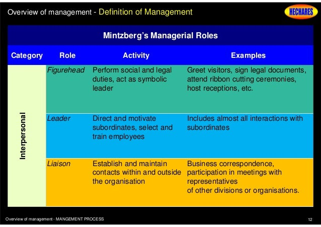 defination of disturbance handler Definition of monitoring: supervising activities in progress to ensure they are on-course and on-schedule in meeting the objectives and performance targets.