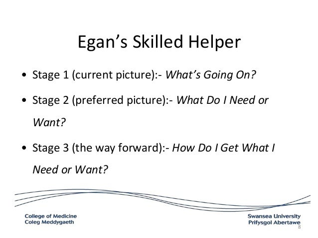 egan s stage 2 counselling skills Essentially, stage one of egan's helping model is the storytelling phase it allows the therapist to explore and be understanding of the clients' situation, utilising skills drawn from the humanistic approach to counselling.