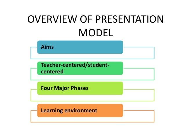 OVERVIEW OF PRESENTATIONMODELAimsTeacher-centered/student-centeredFour Major PhasesLearning environment