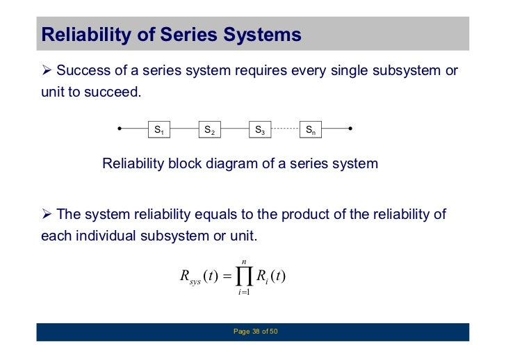 overview of reliability engineering
