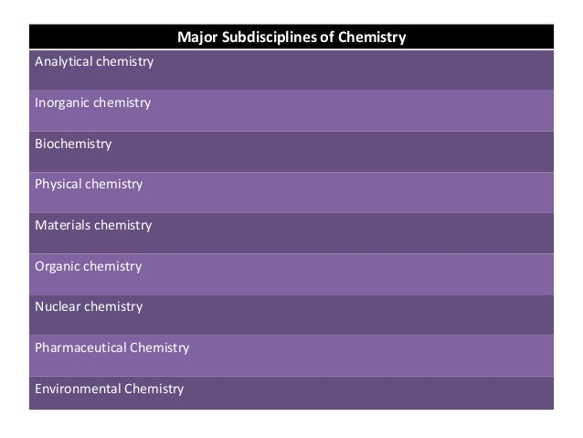 an overview of the chemistry science and its use in the daily life Overview of the ged® science test  life science (45%) earth and  • a very helpful site for teachers looking for fun daily science trivia, word searches.