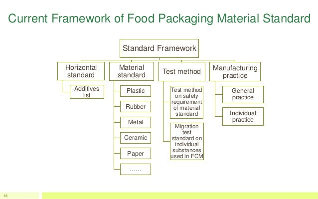 evaluating food safety systems developm The food safety research institute (current name: nissin global food safety   quality assurance technologies in the areas of product development and  production  nesmaget (nissin's evaluation systems for mammalian  genotoxicity),.