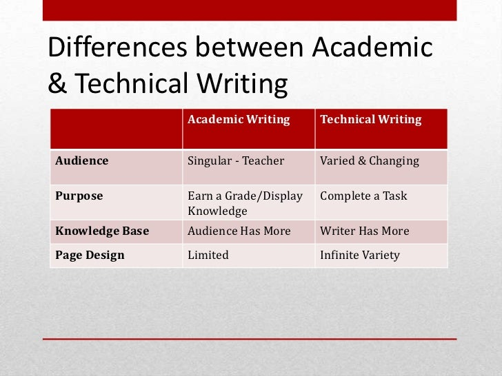 Technical Writing Vs Non Technical Writing Vs Academic