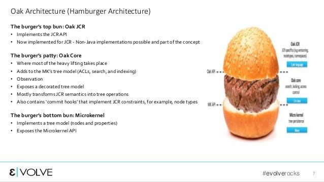 #evolverocks 7 Oak Architecture (Hamburger Architecture) The burger's top bun: Oak JCR • Implements the JCR API • Now impl...