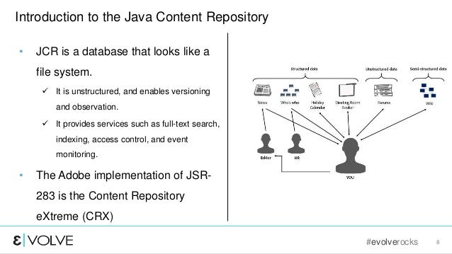 #evolverocks 8 Introduction to the Java Content Repository • JCR is a database that looks like a file system.  It is unst...