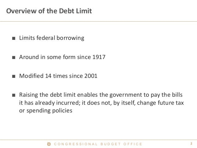 Overview of the Debt Limit and Extraordinary Measures Slide 3