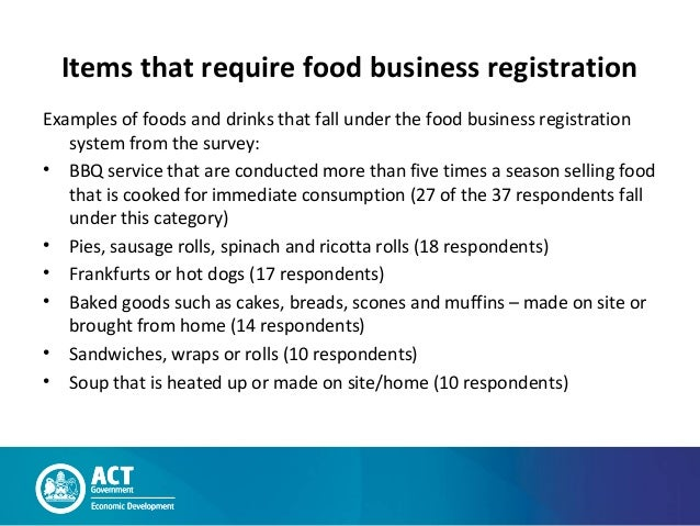 Act Health Food Business Registration