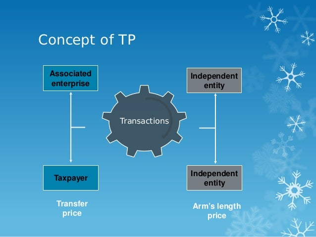 transfer pricing Explore transfer pricing services for international or multistate companies to manage tax exposure and maximize business opportunities.