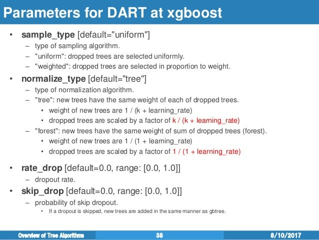 Overview of tree algorithms from decision tree to xgboost