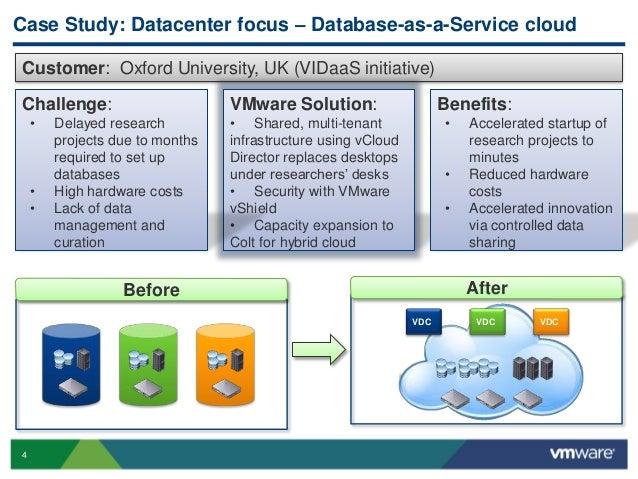 Chattels Management Access Database   Sherborne Castle Case Study     Microsoft Docs