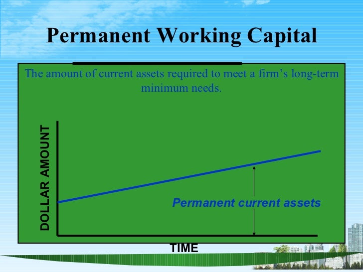 mba thesis on working capital management Working capital management project the management of working capital and of fixed assets finance mba dissertation topics.