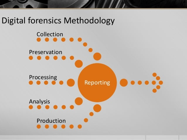Digital forensics Methodology Reporting Collection Preservation Processing Analysis Production