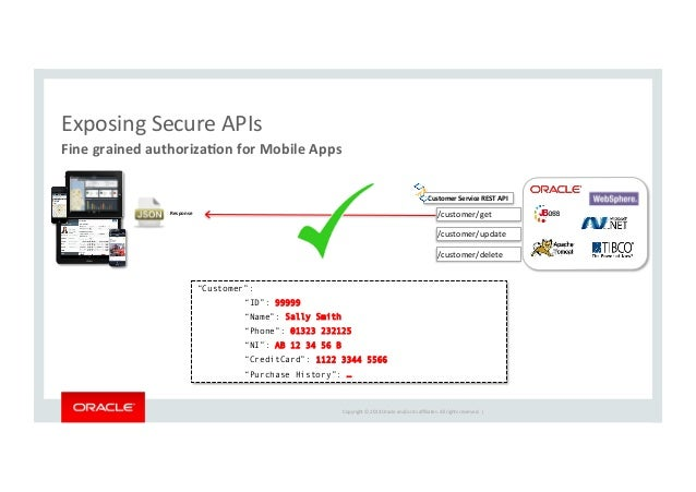 Overview Oracle Identity Management tijdens AMIS Simplified